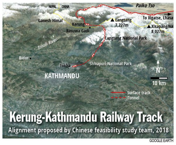 Propose alignment of Kerung-Kathmandu railway
